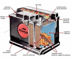 Što je akumulator?